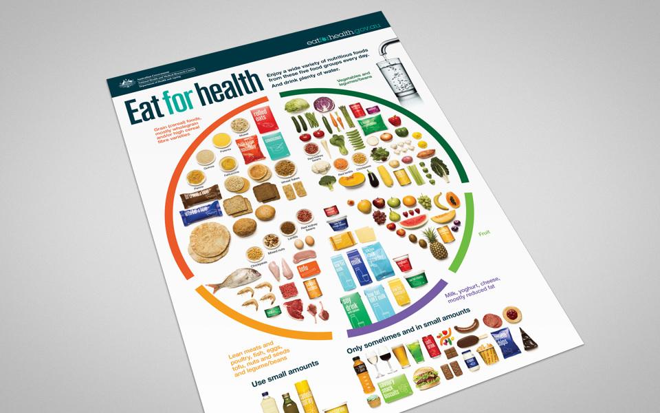 Nhmrc Eat For Health Poster Sheldon Davies